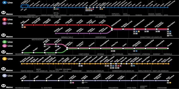 LA Metro Lines