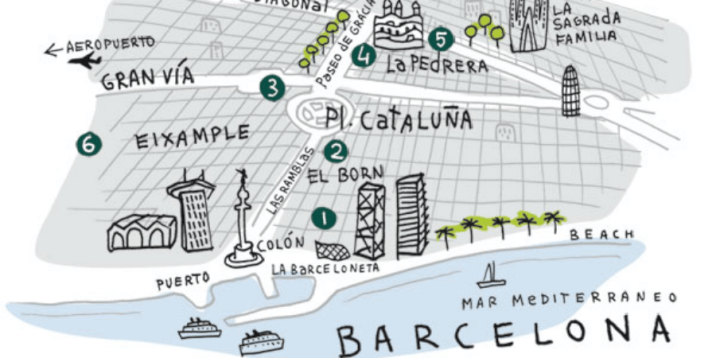 Street map of barcelona-layover tips